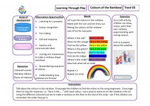 A song to support learning of colours, memory and sequencing